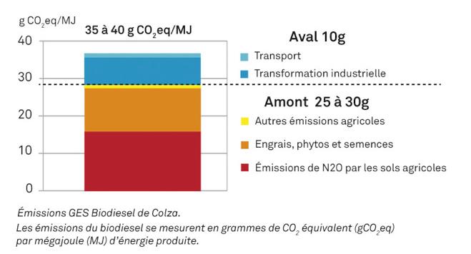 emission_GES