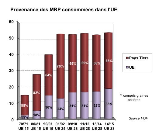 MRP_UE